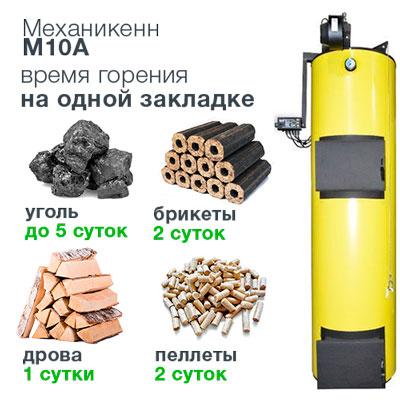 Котлы твердотопливные длительного горения - топливо